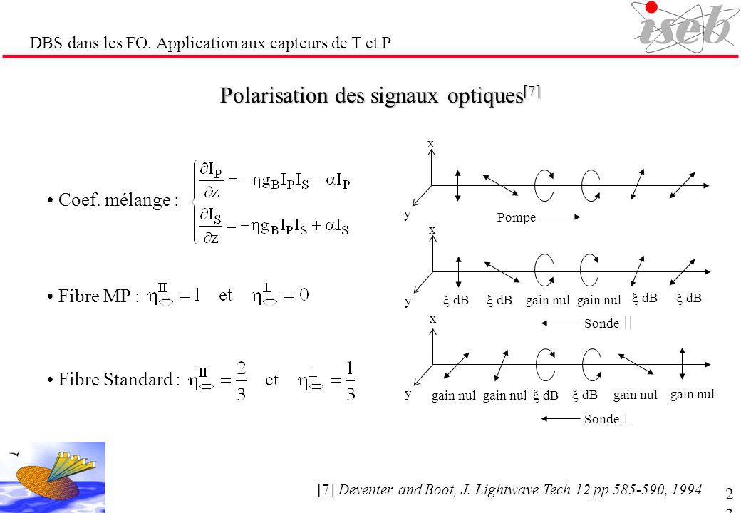 Polarisation des signaux optiques[7]